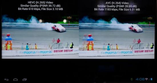 Codec H.265 es el doble de eficiente que el códec de vídeo H.264