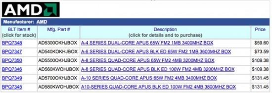 Filtrados los precios de AMD Trinity ?