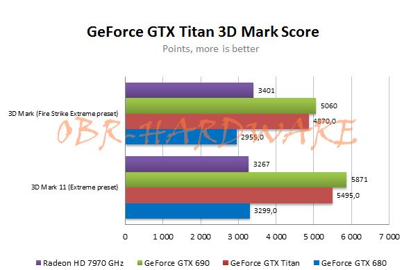 3DMark Titan