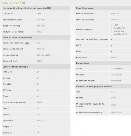 Especificaciones GTX Titan