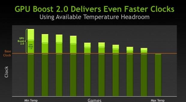 NVIDIA-GPU-Boost-2vsGPU-Boost-1