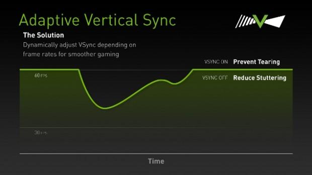 Review Nvidia GeForce GTX Titan