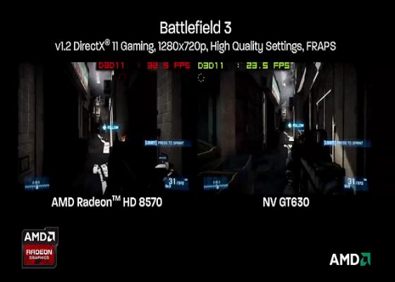 Ya tenemos benchmarks de la Radeon HD 8570