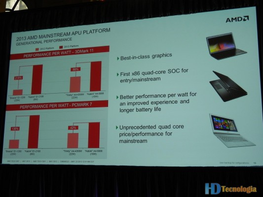 AMD Tech Day 2013-98