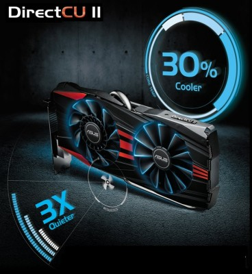 Direct Cu