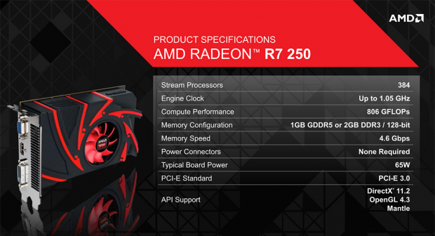 Especificaciones AMD R7-250