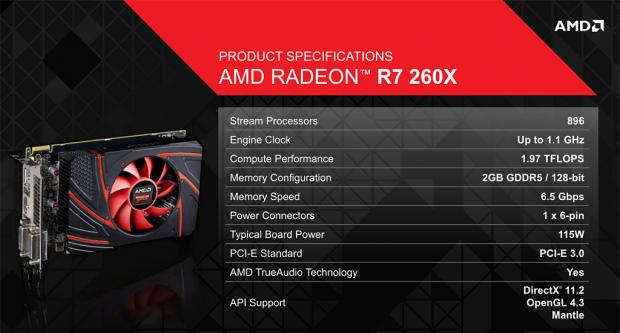 Especificaciones AMD R7-260X