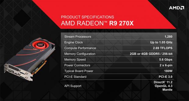 Especificaciones AMD R9-270X