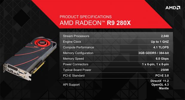 Especificaciones AMD R9-280X