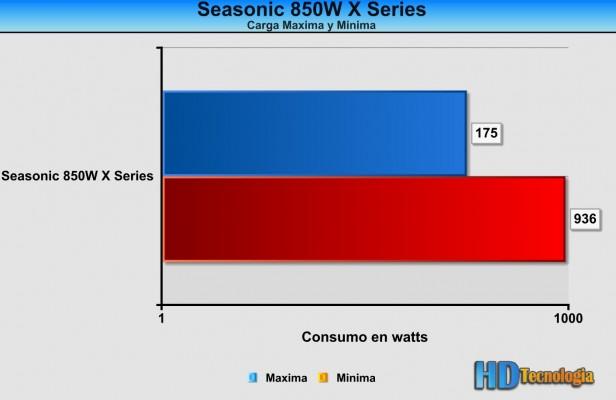 seasonic-850W-X-Series-test-1