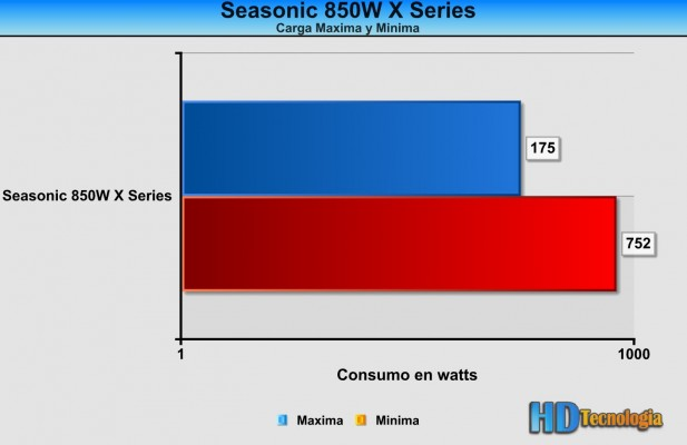 seasonic-850W-X-Series-test-3