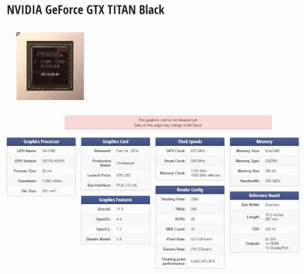 Especificaciones Titan Black TechPowerUp