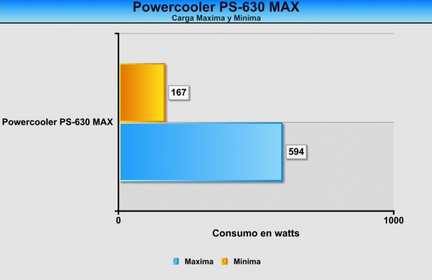 powercooler-630W-31