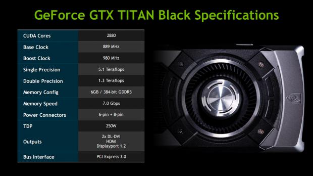 GTX Titan Black  2