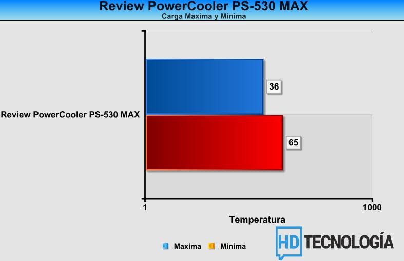 powercooler-bench-2-2