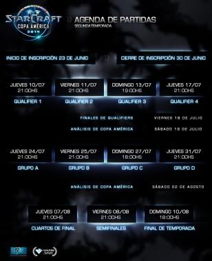 Hoy comienza la segunda temporada de la StarCraft II Copa America