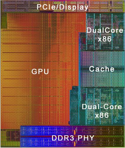 Arquitectura-AMD-A10-7850K