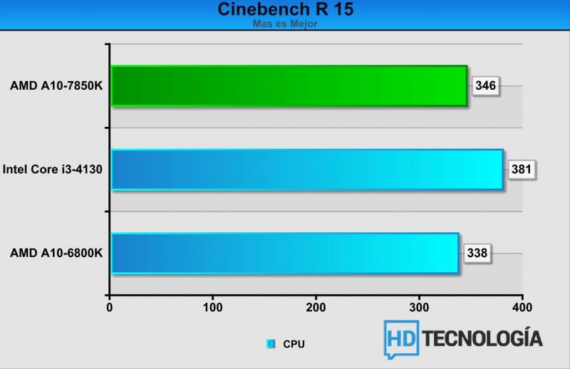 Benchmarks-A10-7850K-2