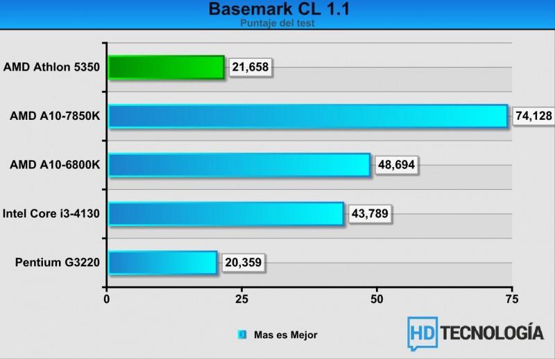 Benchmarks-AMD-Athlon-5350-1