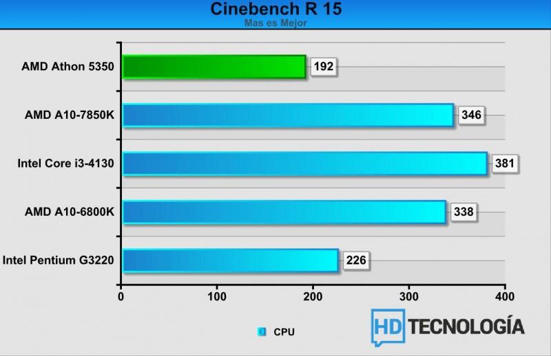 Benchmarks-AMD-Athlon-5350-2