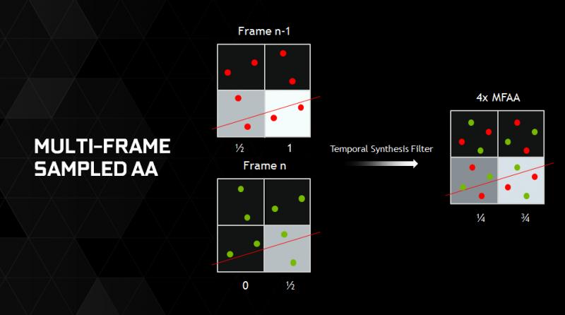 Características-Nvidia-GeForce-GTX-980-5