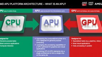 AMD Carrizo podría Lanzarse en Diciembre de este año-2