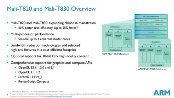 ARM anuncia la serie de GPUMalí 800 - T860, T830 y T820-1