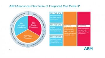 ARM anuncia la serie de GPUMalí 800 - T860, T830 y T820-2