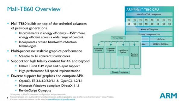 ARM anuncia la serie de GPUMalí 800 - T860, T830 y T820