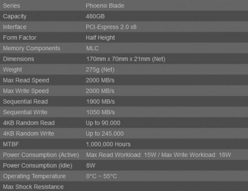 G.Skill anuncia su Phoenix Blade Series 480GB SSD PCIe