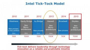 La nueva IGP de Intel Skylake mucha potencia, y tenemos las especificaciones
