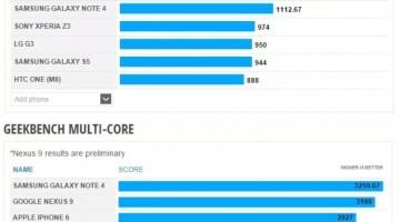 Nexus 9 y su Tegra K1 superan al chip A8 de Apple