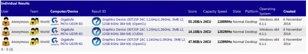 Presunta Geforce GTX 'Titan X' posible especificaciones-2