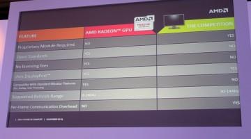 Samsung dará soporte a la tecnología FreeSync de AMD
