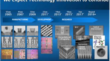 Los CPU Intel y las APU de AMD llegaran a los 10nm en el 2016, y CPUs de 7nm llegaran en 2018