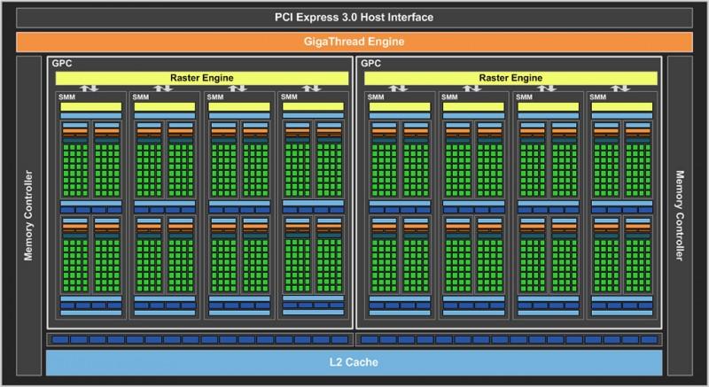 Arquitectura-EVGA-GTX-960-SuperSC-1