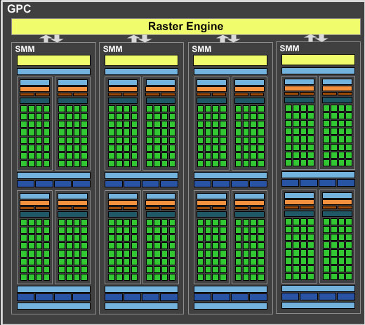 Arquitectura-EVGA-GTX-960-SuperSC-2