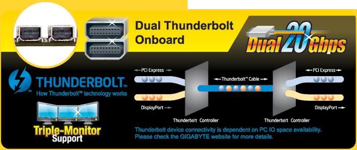Características-Gigabyte-GA-Z97X-UD7-TH-1