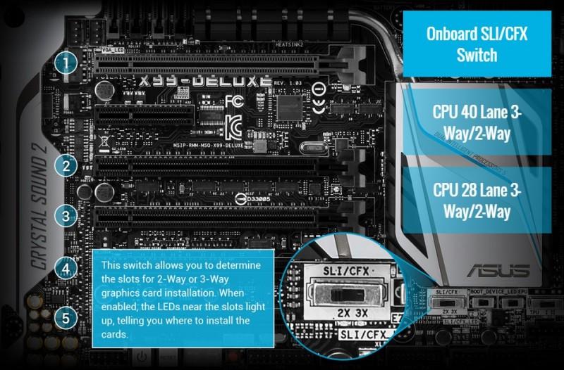 Características-Asus-X99-Deluxe-6