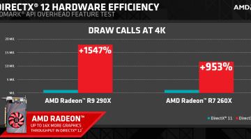 Increíble rendimiento de AMD con Direct X 12