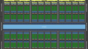 Nvidia GeForce GTX 980 Ti esta llegando con 3072 CUDA Cores y 6 GB de GDDR5-2