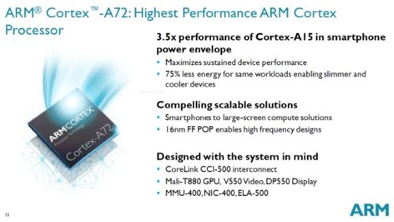 ARM detalles de su arquitectura Core-A72
