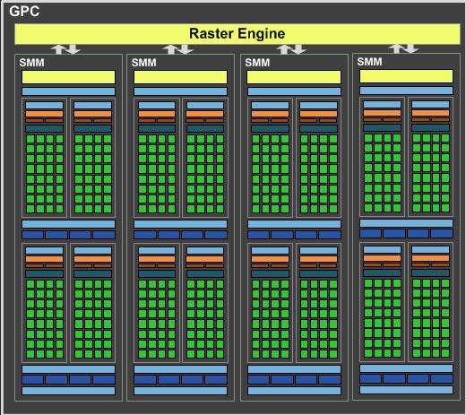 Arquitectura-Nvidia-GeForce-GTX-Titan-X-2