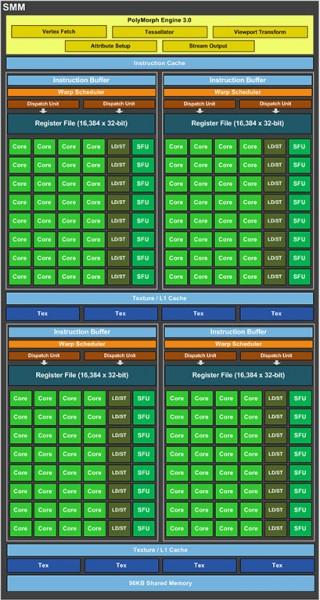 Arquitectura-Nvidia-GeForce-GTX-Titan-X-3