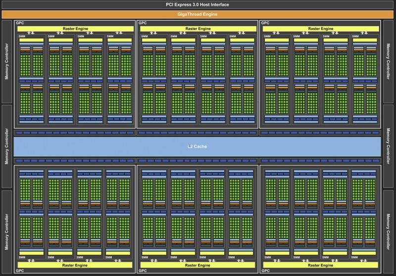 Arquitectura-Nvidia-GeForce-GTX-Titan-X