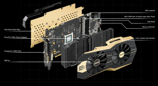Asus lanza la GeForce GTX 980 20th Anniversary Gold Edition-10