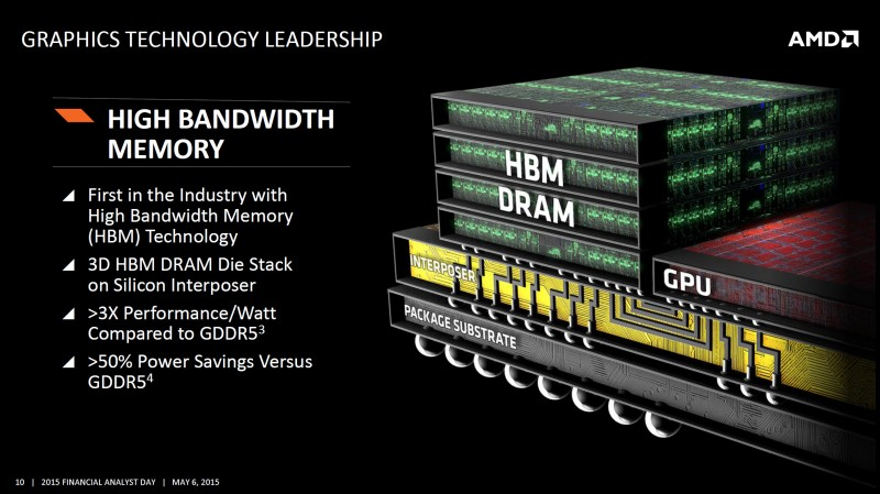 AMD presenta su tecnología FinFET y tendrá una versión GCN con doble Eficiencia Energética y HBM-2