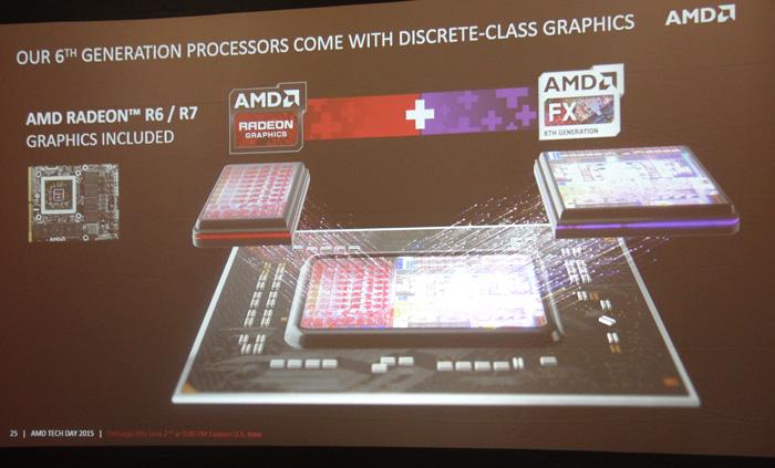 AMD presenta las APU Carrizo en Computex 2015-2