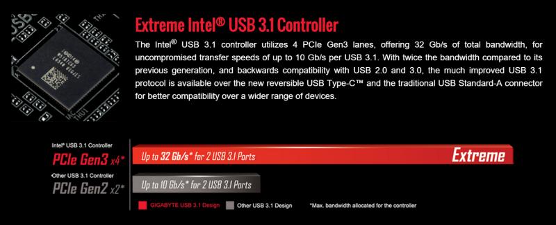 Características-Gigabyte-GA-Z170X-Gaming-7-1