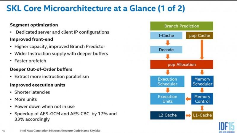 Microarquitectura de los procesadores Intel Skylake detallada-3